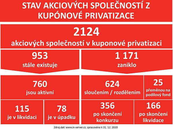 INSERVERCZ_KP_2020_1_spol.png