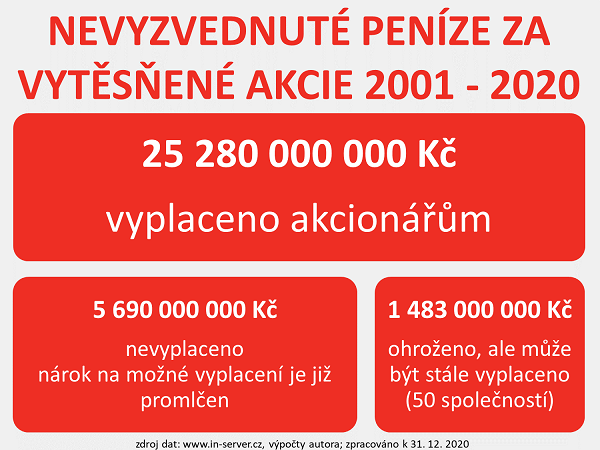 INSERVERCZ_KP_2020_6_protiplnenivyplata.png